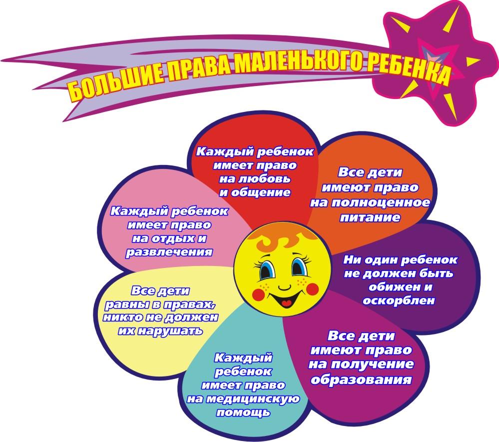 Права детей в Конституции РФ изоражения